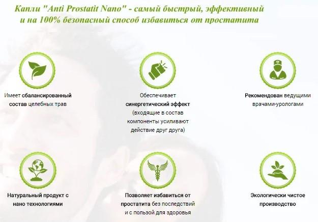 плюси крапель Anti Prostatit Nano