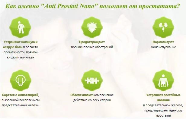як діє Anti Prostatit Nano