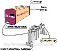 Озонатор промышленный ОВП 1