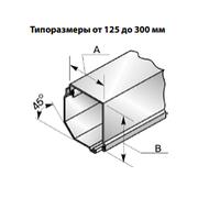 Короб роллетный защитный