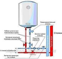Установка водонагревателя, подключение бойлера Харьков, фото 1