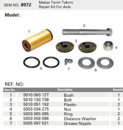 Комплект ремонтный рессоры   RVI Magnum Premium  5010060127S1, фото 2