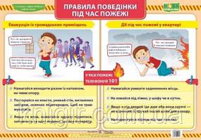 Правила поведінки під час пожежі ( (500*700 мм)