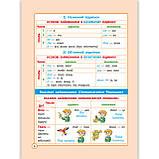 Помічничок-рятівничок Англійська мова для початкової школи Авт: Мясоєдова С. Вид: Весна, фото 8