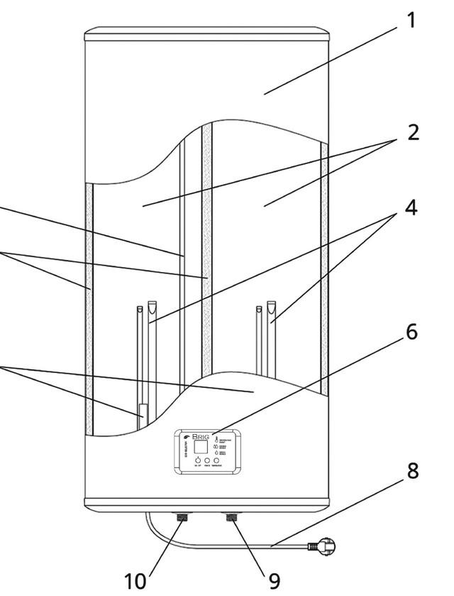 Схема будови водонагрівачів Willer серії Brig