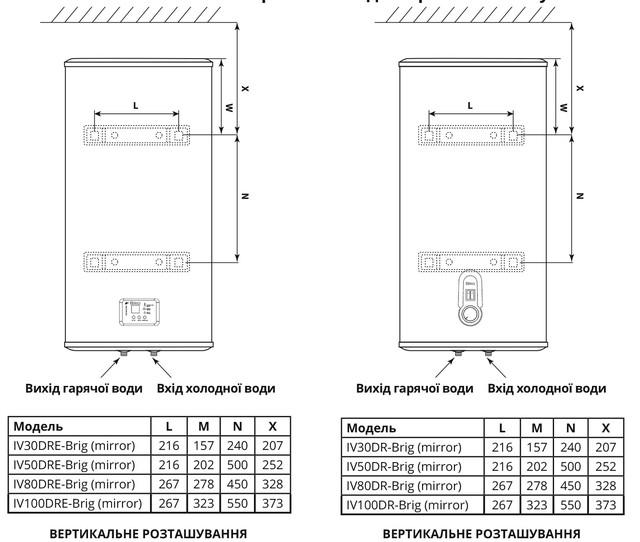 Монтажна схема кріплення водонагрівача на стіну