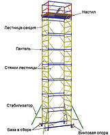 Вышка тура передвижная 1,2х2,0м (2+1) рабочая высота 4,9м