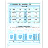 Схеми і таблиці Математика в початковій школі Авт: Листопад Н. Вид: Весна, фото 2