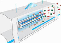 Бактерицидный рециркулятор стандарт 15 медицинский  (с лампой osram)