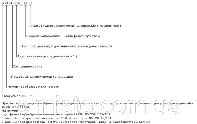 Маркировкачастотного преобразователя общего применения NVF2G-11TS4