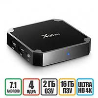 Медиаплеер Android TV BOX X96 MINI 2/16