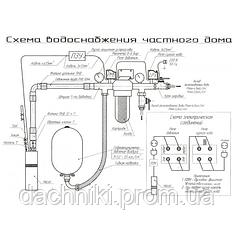 Насос Водолій БЦПЕ 1,2-12 (550 Вт, 160 л/мін, натиск 12 м), фото 3