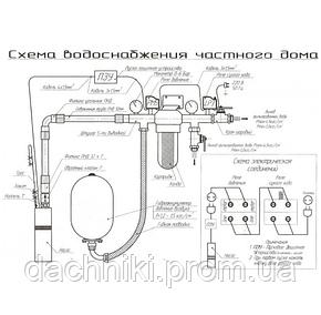 Насос Водолей БЦПЭ 1,2-32 У (1170 Вт, 160 л/мин, напор 32 м), фото 2