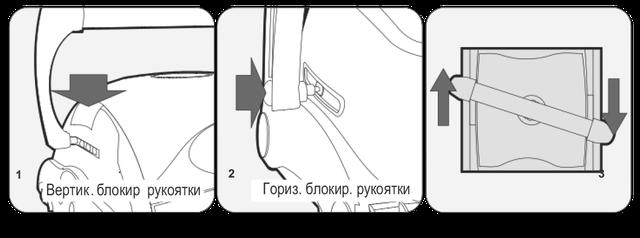 Регулирование плавающей рукоятки для оптимального движения робота
