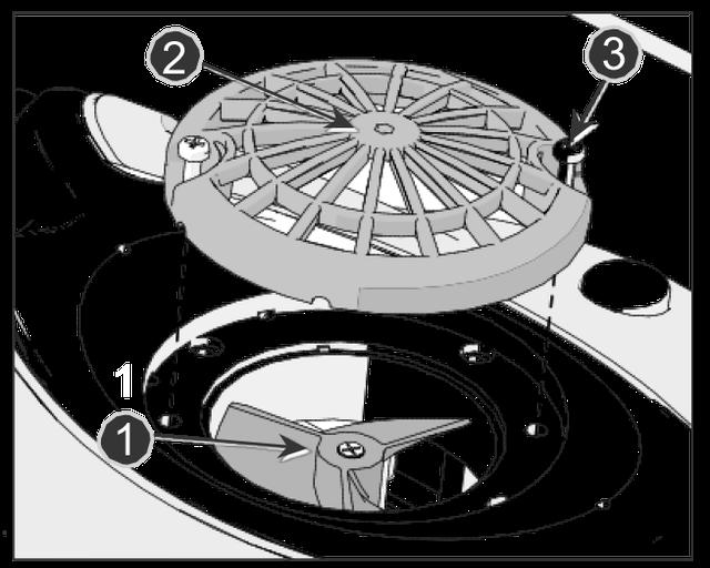 Проверка крыльчатки отвода воды