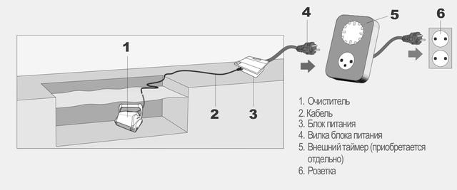 подключение блоки водного пылесоса к таймеру