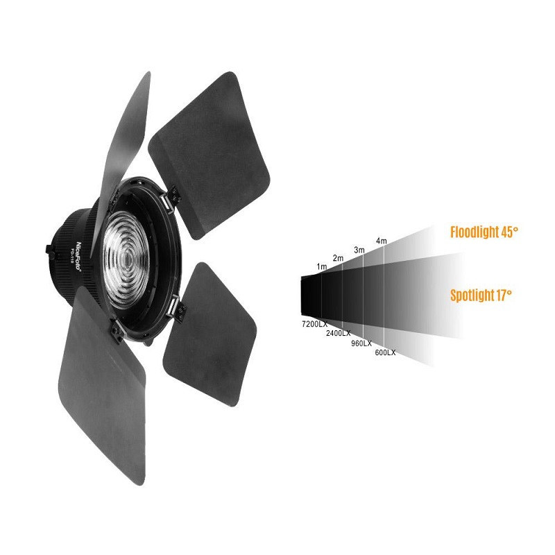 Линза Френеля со шторками и сотой NiceFoto FD-110 для моноблоков постоянного света, Bowens