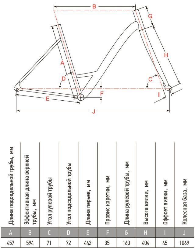 Велосипед Aist Jazz 26 2.0 Женский Характеристики рамы