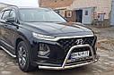 Кенгурятник (защита переднего бампера) Hyundai Santa Fe 2018+, фото 3