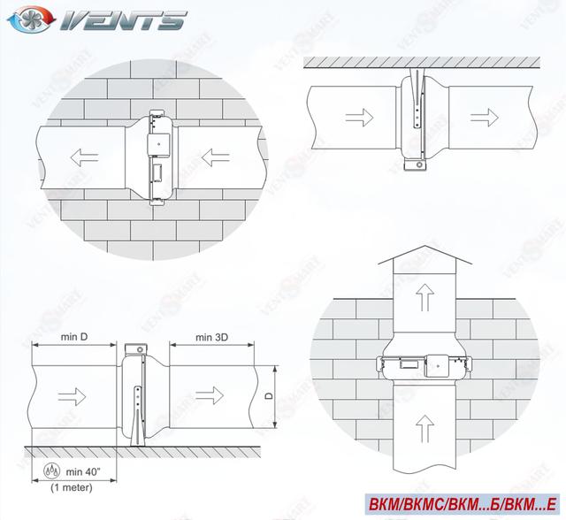 Простота и удобство монтажа канального вентилятора VENTS VKM 100