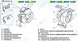 Канальный центробежный вентилятор ВЕНТС ВКМ 100 (VENTS VKM 100), фото 3