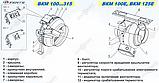 Круглый канальный центробежный вентилятор ВЕНТС ВКМ 125 (VENTS VKM 125), фото 4