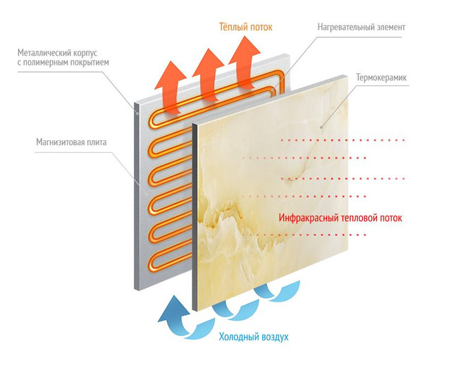 teploceramic запорожье