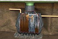 PICOBELL 3750 4-7 чел. cистема очистки канализационных стоков от компании GRAF (Германия)