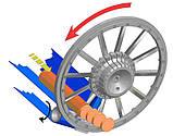 Бу машина нарезки куринного варёного мяса FAM 4000 кг/ч, фото 4