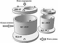 Бетонные Кольца,крышки под люк,бетонные днище, от производителя 756-99-86.