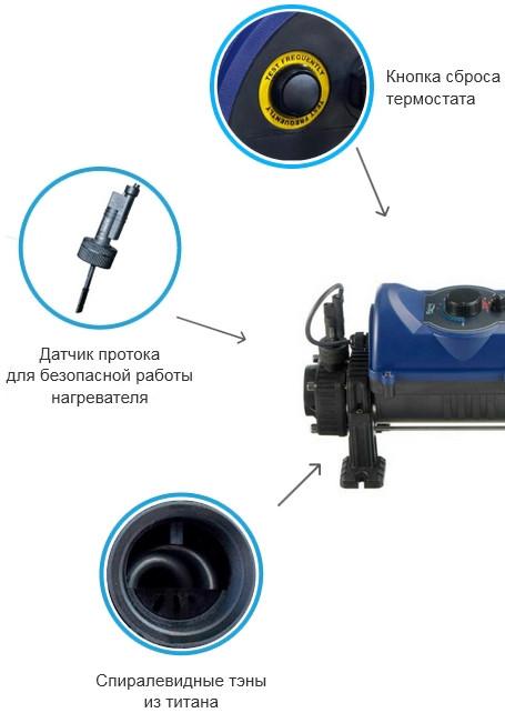 проточный электронагреватель для бассейна Elecro Flowline 2 Titan 18 кВт