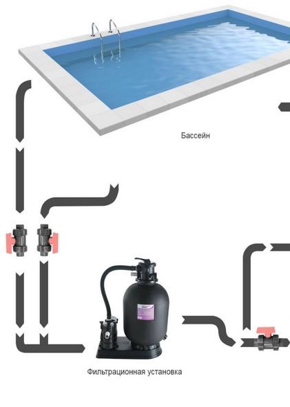 Схема установки электронагревателя Elecro Flowline 2 Titan 18 кВт (380В)