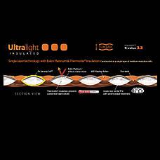Надувной коврик Sea to Summit Ultralight Insulated Mat Large, фото 2