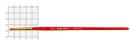 Синтетика плоская, № 3, к.р. кисть ROSA START
