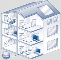 Прокладка компьютерных сетей