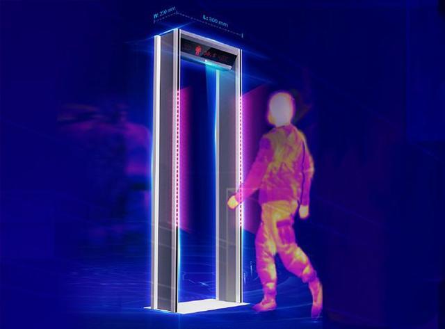 Сканери температури