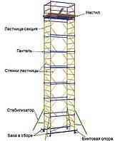 Передвижная строительная вышка-тура 2,0х2,0 м высота 6,3 м