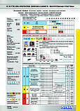 Пластина змінна тб/сп DCMT 11T304 SSP BP30S для обробки сталі, фото 2