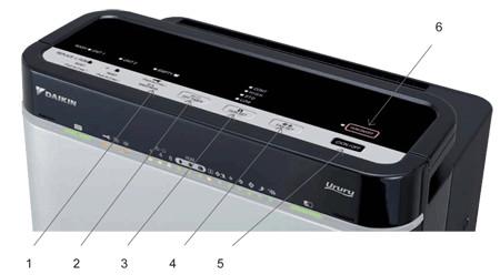 Daikin MCK75J верхняя панель индикации