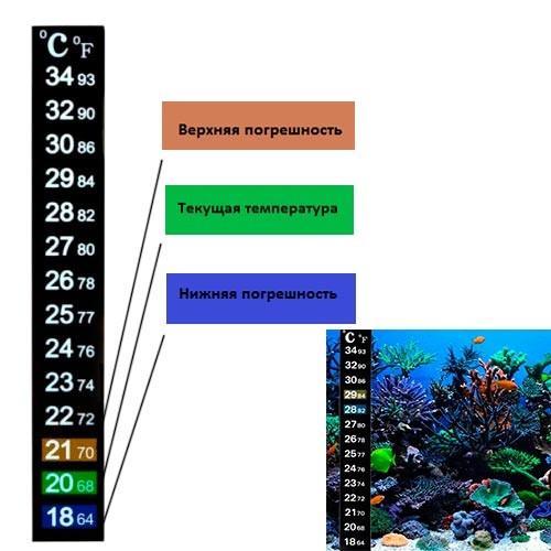 Термометр наклейка для акваріума 18-34C 13см, акваріумний градусник 2001-01133