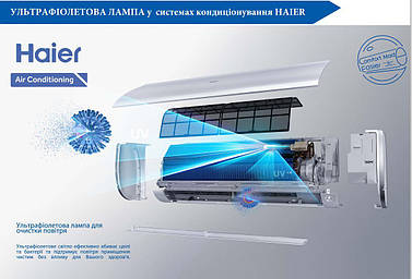 Ультрафіолетова лампа з технологією стерилізації  у системах кондиціонування HAIER