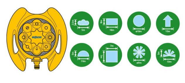Дождеватель/ороситель HoZelock 2515 мультиспринклерный 79 м², фото 2