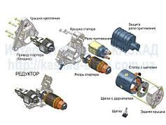 Ремонт та діагностика автомобільних стартерів, генераторів Jubana( Юбана) ISKRA (Іскра),