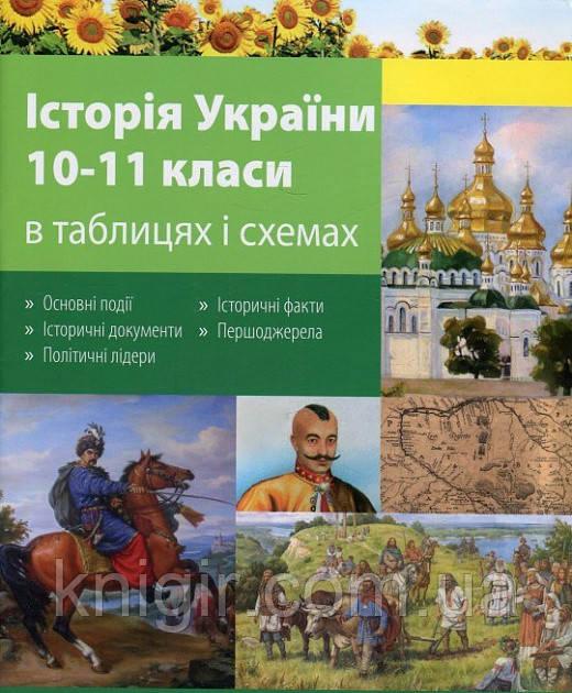 Історія України  10-11 кл в таблицях і схемах