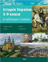 Історія України 5-9 класи в таблицях і схемах