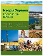 Історія України Хронологічні таблиці 5-11кл
