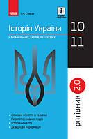 Історія України 10-11кл Рятівник у визначеннях, таблицях і схемах