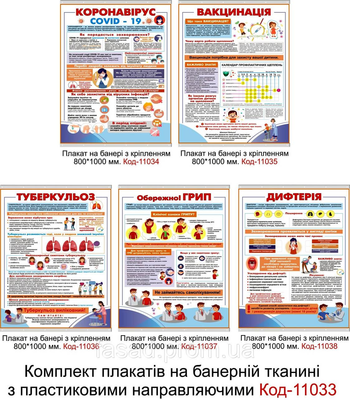 Комплект плакатів на банері Протидія захворювань Код-11033