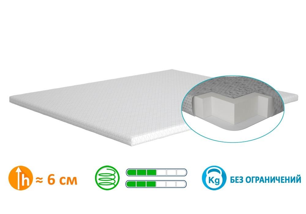 Тонкий матрас Matro-Roll Air Standart 3+1 95x190 см (7731)