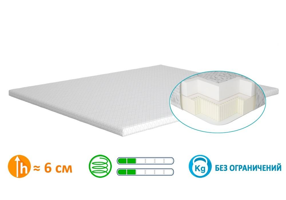 Тонкий матрас Matro-Roll Extra Standart 135x180 см (8117)